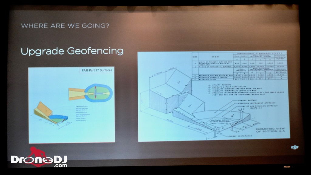 Enhanced geofencing and ADS-B In will be available from DJI soon