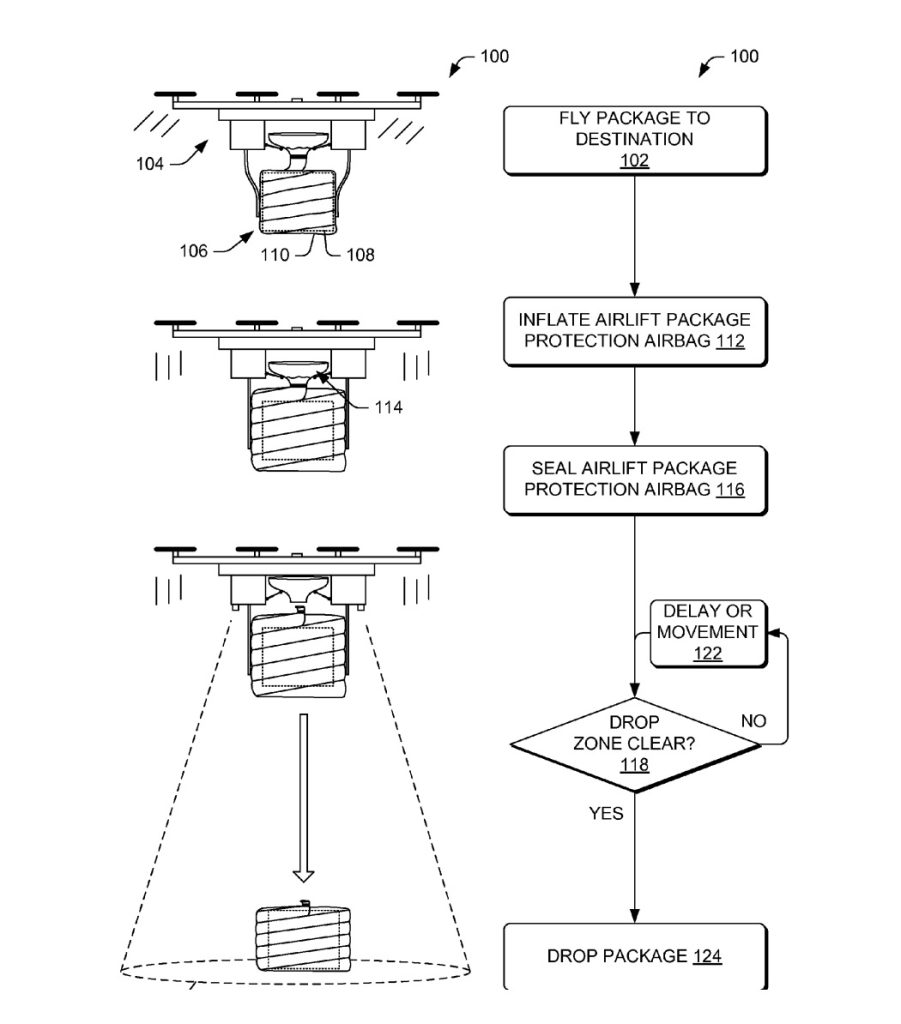 Amazon receives patent to literally 'drop' packages from a