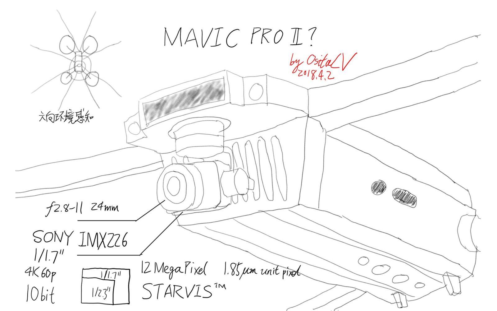 More details on rumored Sony image sensor for DJI Mavic