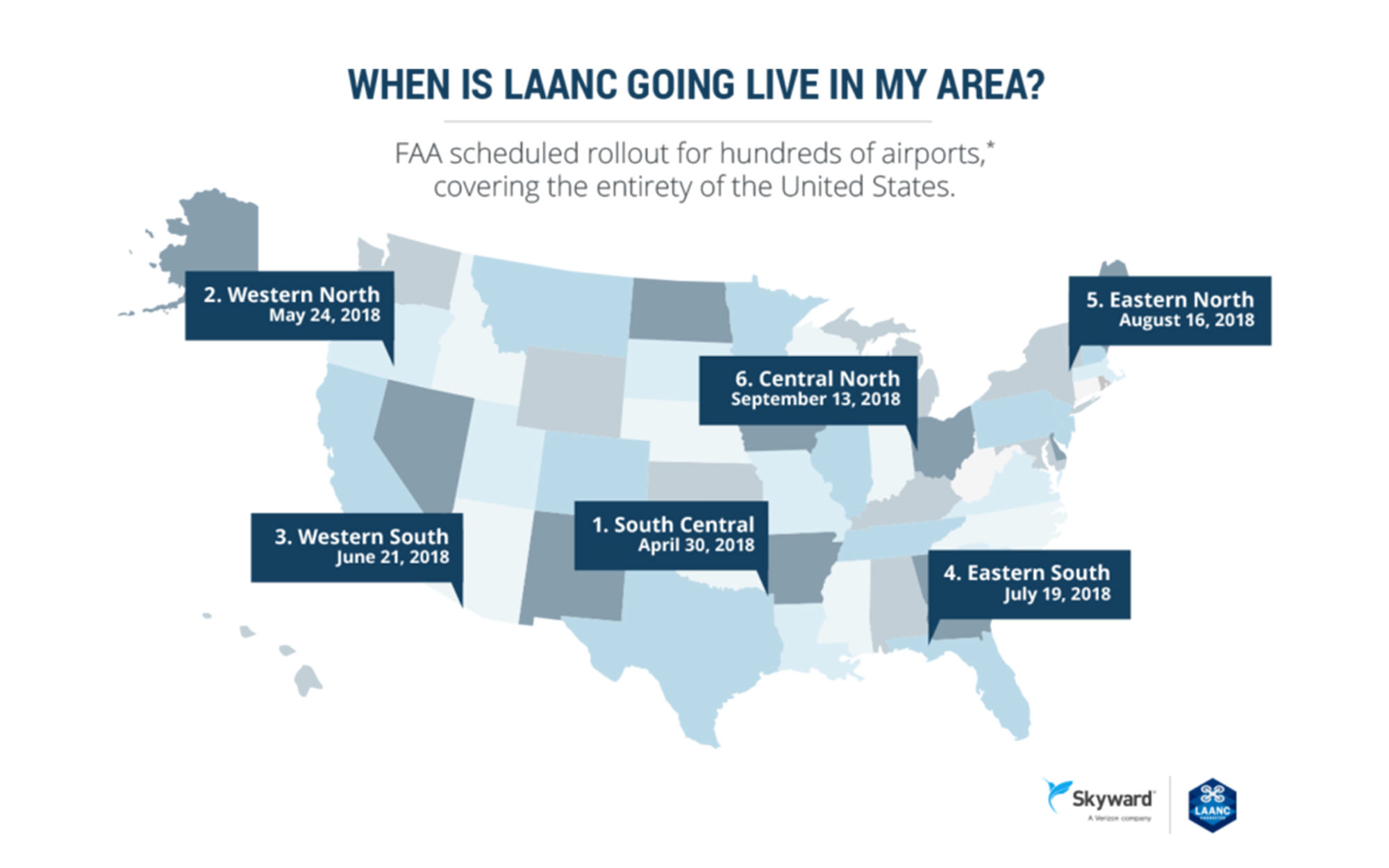 FAA begins the expansion of the LAANC program to include 300 air traffic facilities covering approximately 500 airports