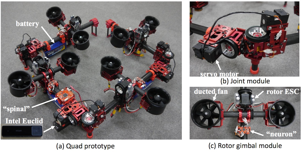 Watch this DRAGON drone work its way through a opening autonomously