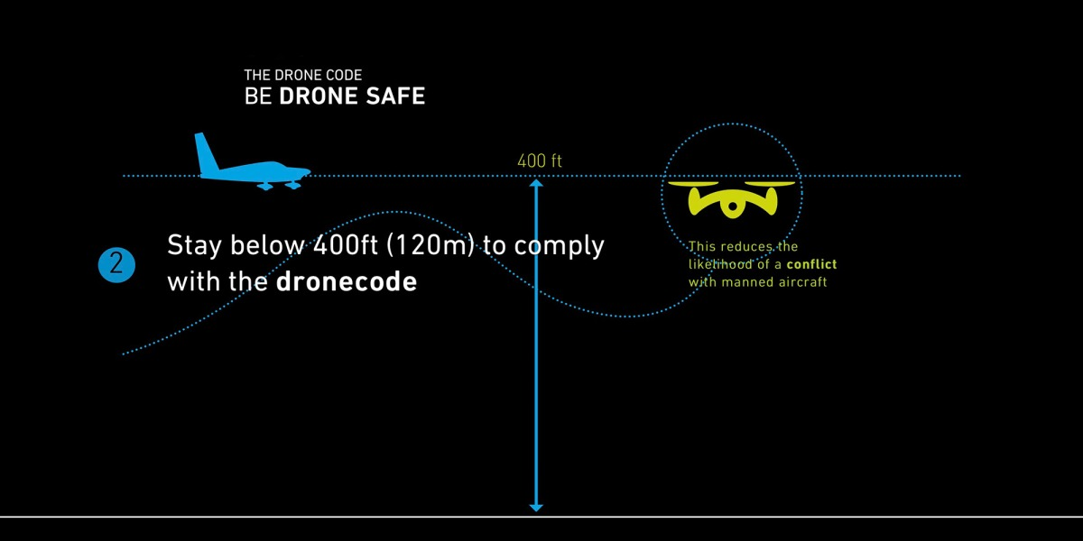 New UK drone rules to improve aviation safety come into effect today