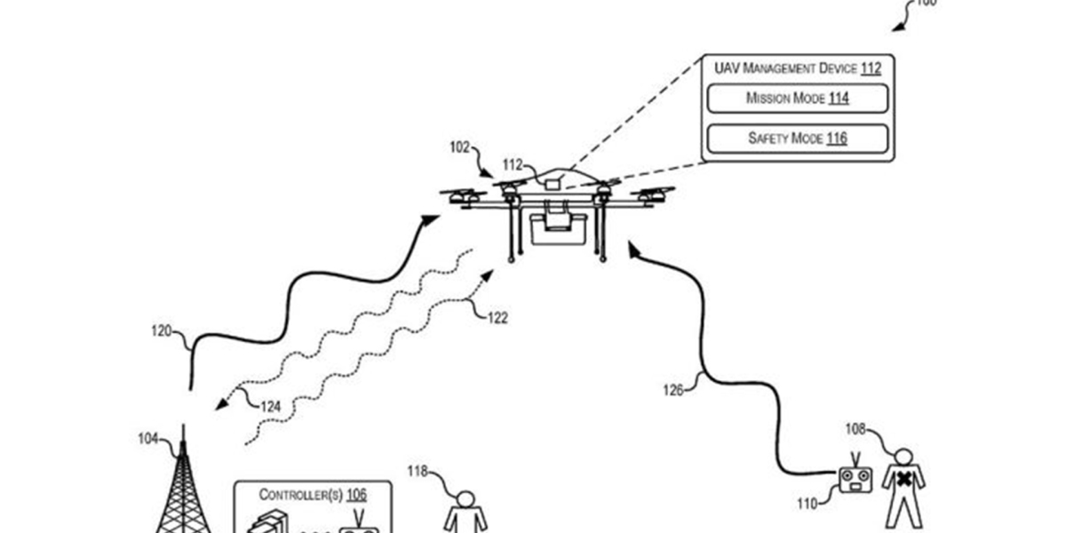 Amazon files patent to protect their delivery drones from hijackers