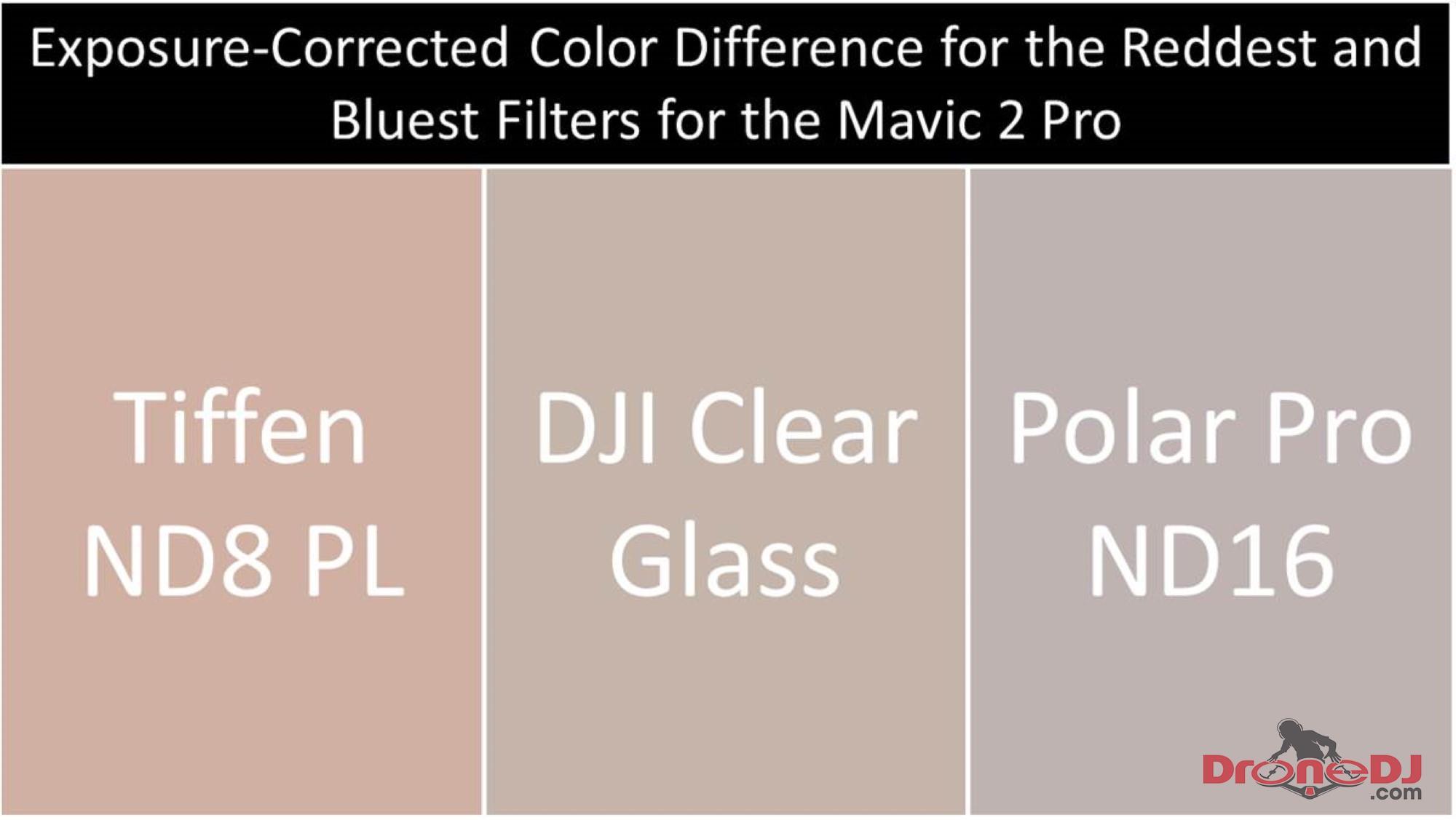 Mavic 2 Filter Colors