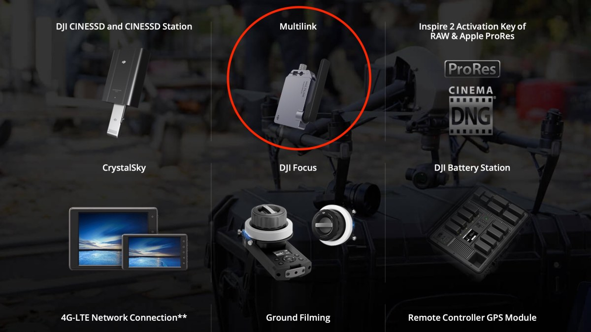 The DJI Multilink for Inspire 2 Cendence controllers announced