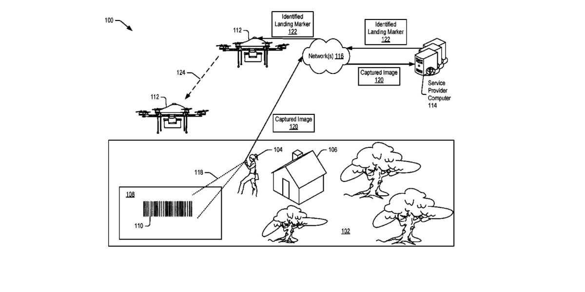 """Amazon's """"Drone Marker and Landing Zone Verification"""" patent approved"""