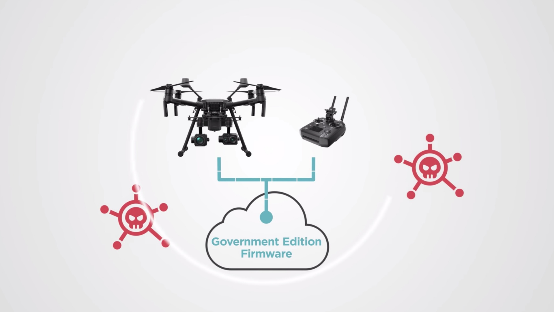 DJI Government Edition