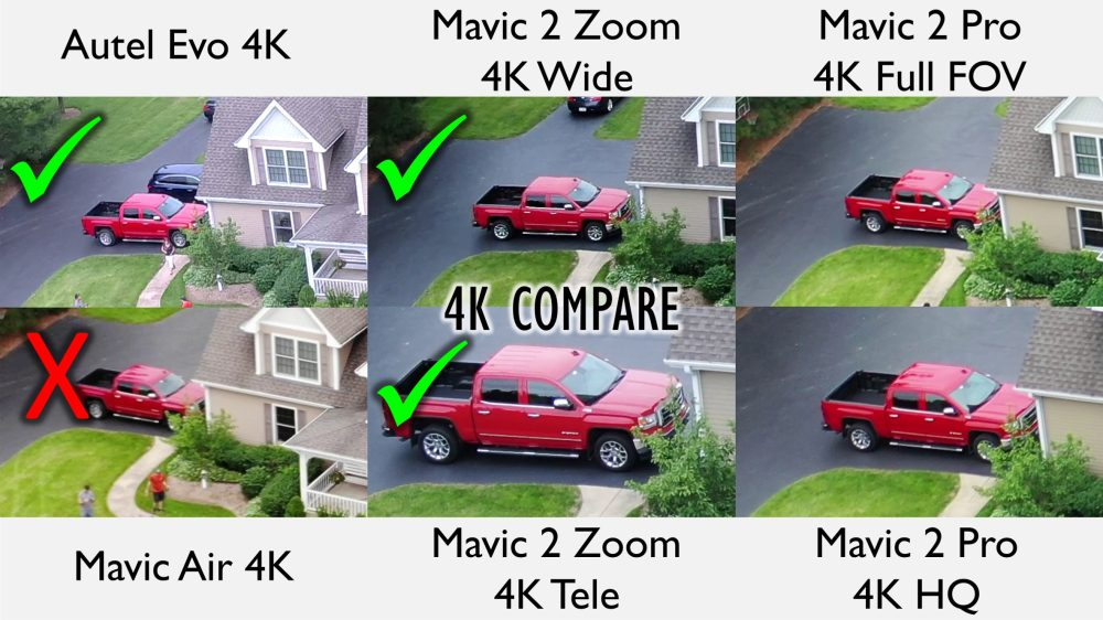 EVO and Mavic Drones 4K Compare
