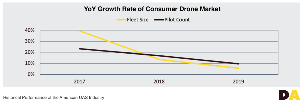 Drone Analyst Benowitz