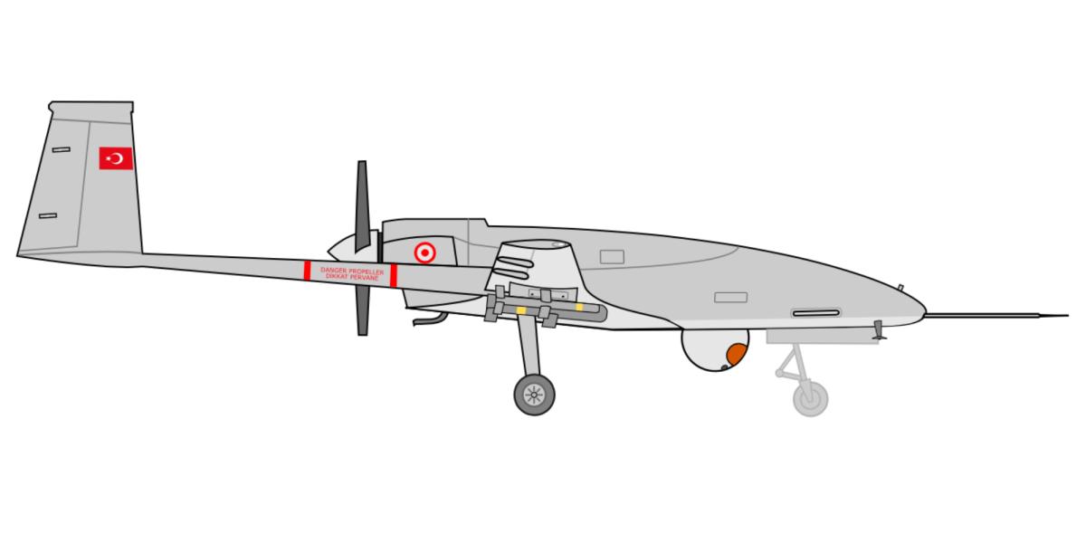 Canada Turkey Drone Tech Ban