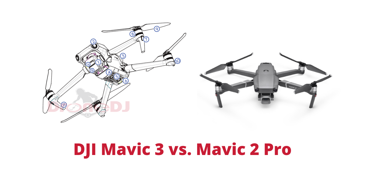 DJI Mavic 3 Pro supply chains