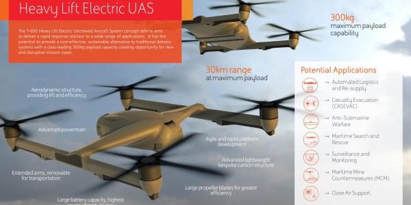 eVTOL heavy-lift quadcopter